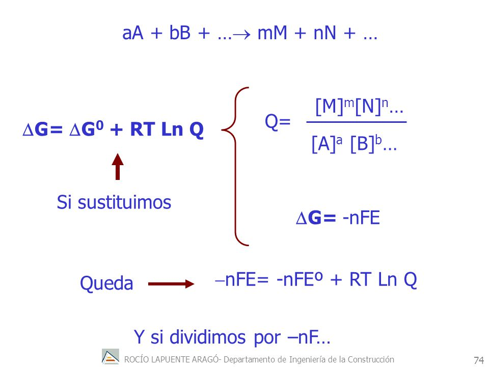 aA + bB + … mM + nN + … [M]m[N]n… Q= DG= DG0 + RT Ln Q. [A]a [B]b… Si sustituimos. DG= -nFE.